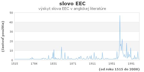 slovo EEC