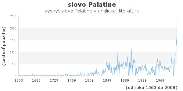 slovo Palatine