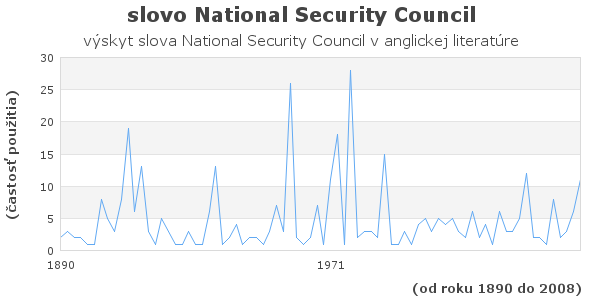 slovo National Security Council