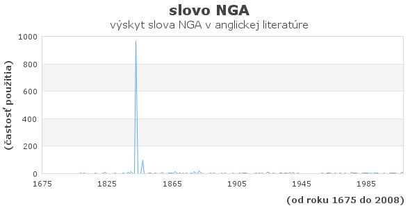 slovo NGA