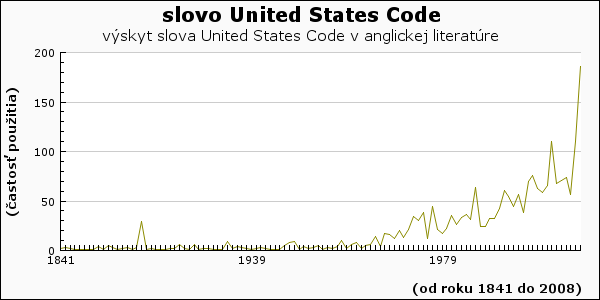 slovo United States Code