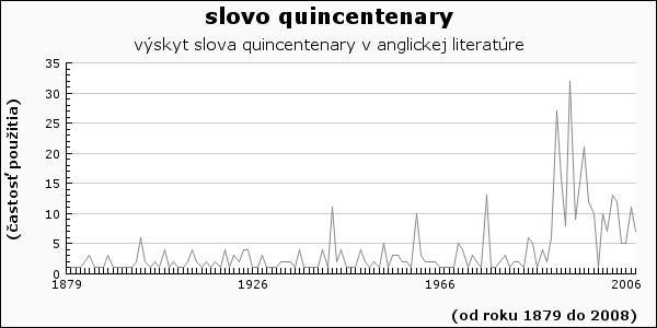 slovo quincentenary