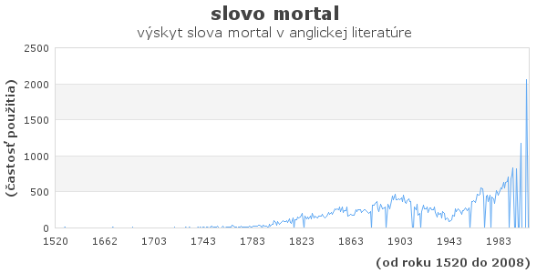 slovo mortal