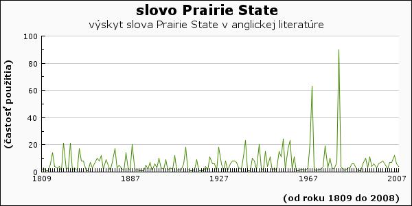 slovo Prairie State