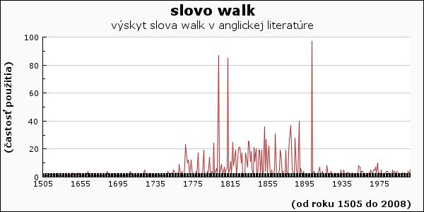 slovo walk