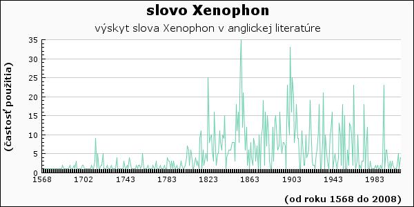 slovo Xenophon