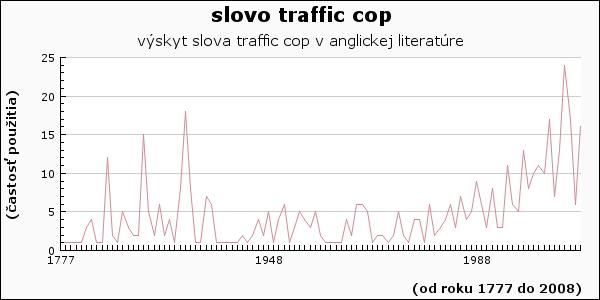 slovo traffic cop