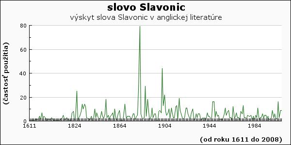 slovo Slavonic
