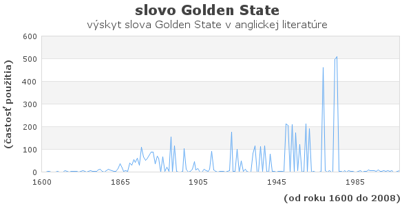 slovo Golden State