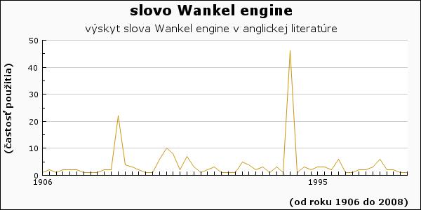 slovo Wankel engine