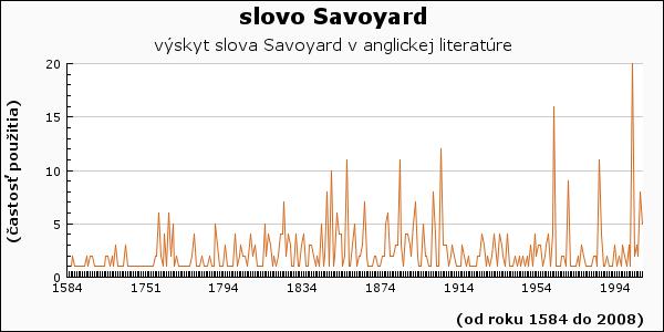slovo Savoyard