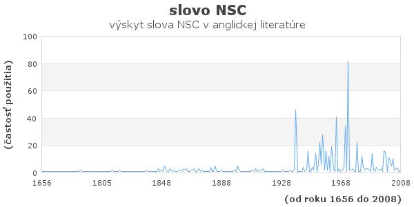 slovo NSC
