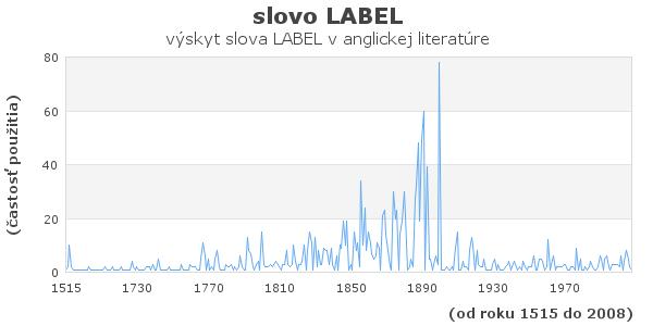 slovo label