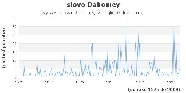 slovo Dahomey