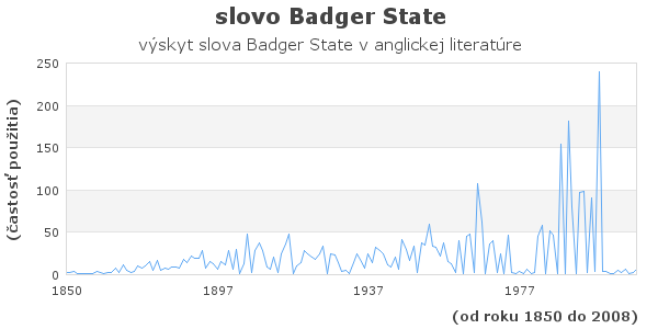 slovo Badger State