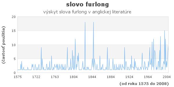 slovo furlong