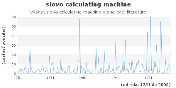 slovo calculating machine